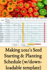 Making 2021's Seed Starting & Planting Schedule (w/downloadable template)
