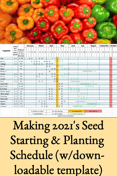 making 2021's seed starting & planting schedule